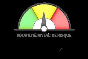Volatilety-MEDIUM-Moyenne