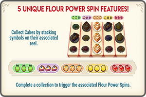 GAME-LIBRARY-GAME-5-UNIQUE-FLOUR-POWER-SPIN-FEATURE-BAKERS-TREAT