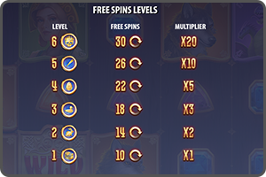 GAME-LIBRARY-IVAN-AND-THE-IMMORTAL-KING-FREE-SPINS-LEVELS-QUICKSPIN