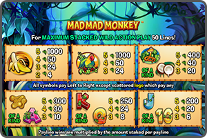GAME-LIBRARY-PAYTABLE-MAD-MAD-MONKEY-NEXTGEN-GAMING-SD-DIGITAL