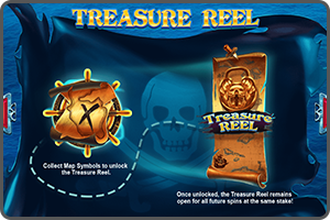 GAME-LIBRARY-TREASURE-REEL-PIRATES-PLENTY-RED-TIGER-GAMING